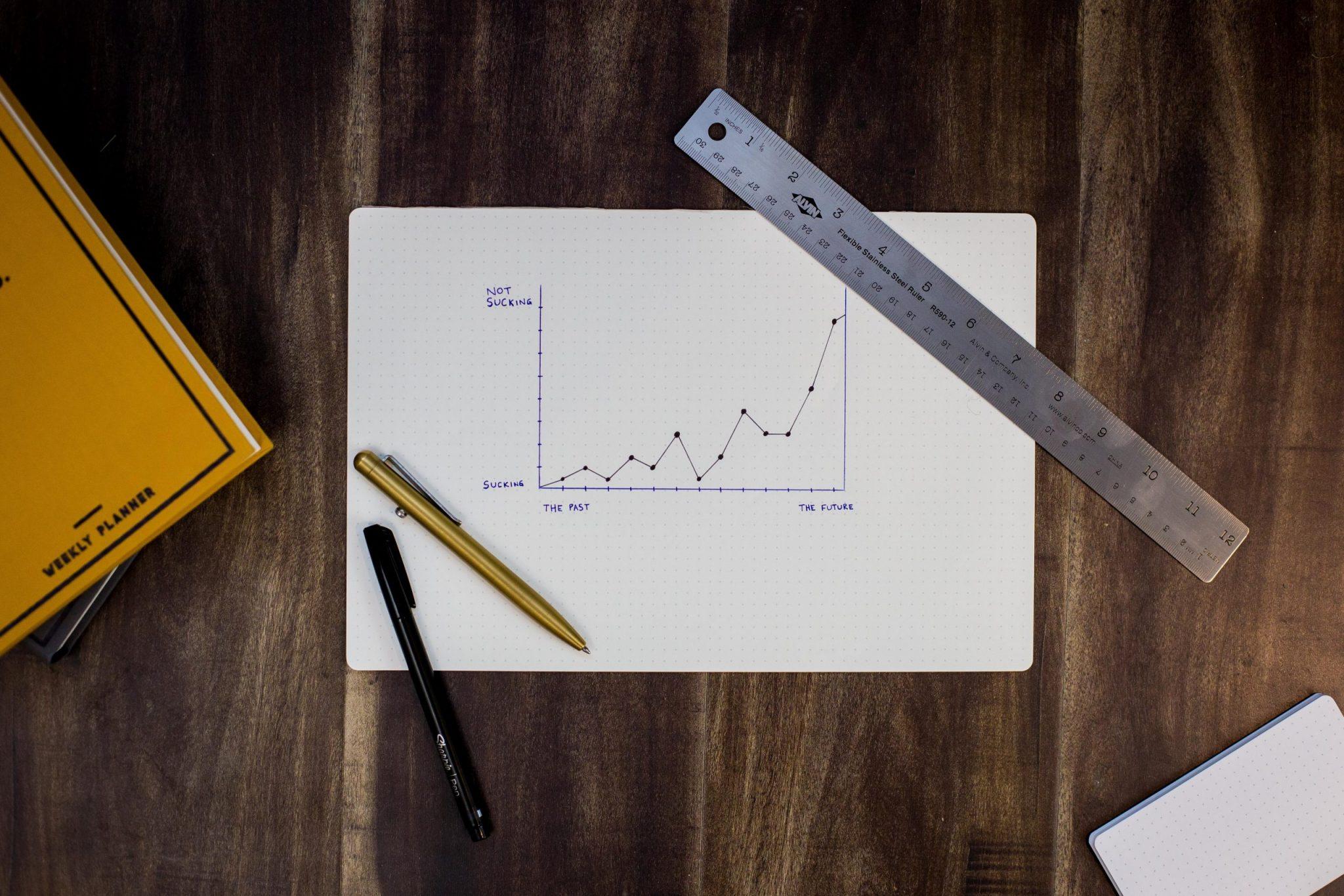 Sketch analytics templates