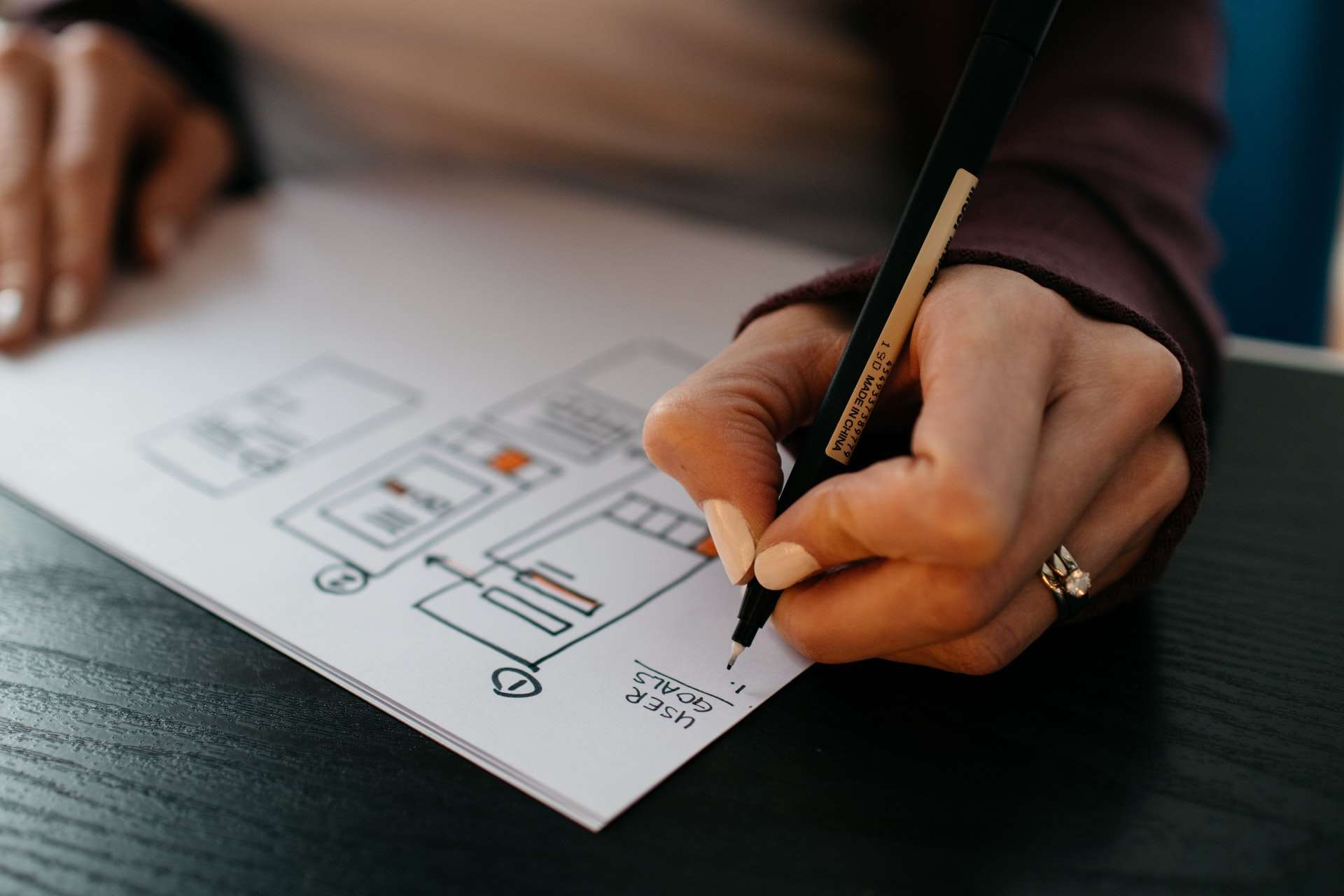 user experience research courses